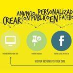 Crear Anuncio Con Público Personalizado en Facebook – Remarketing